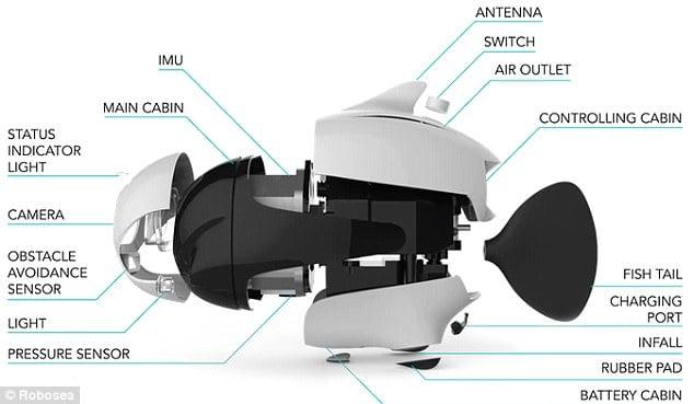 drone sottomarino biki