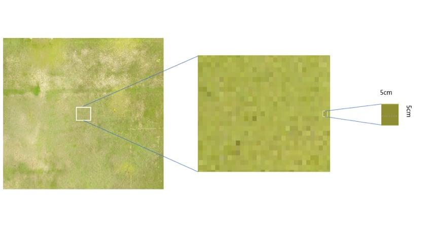 dimensione del pixel a terra