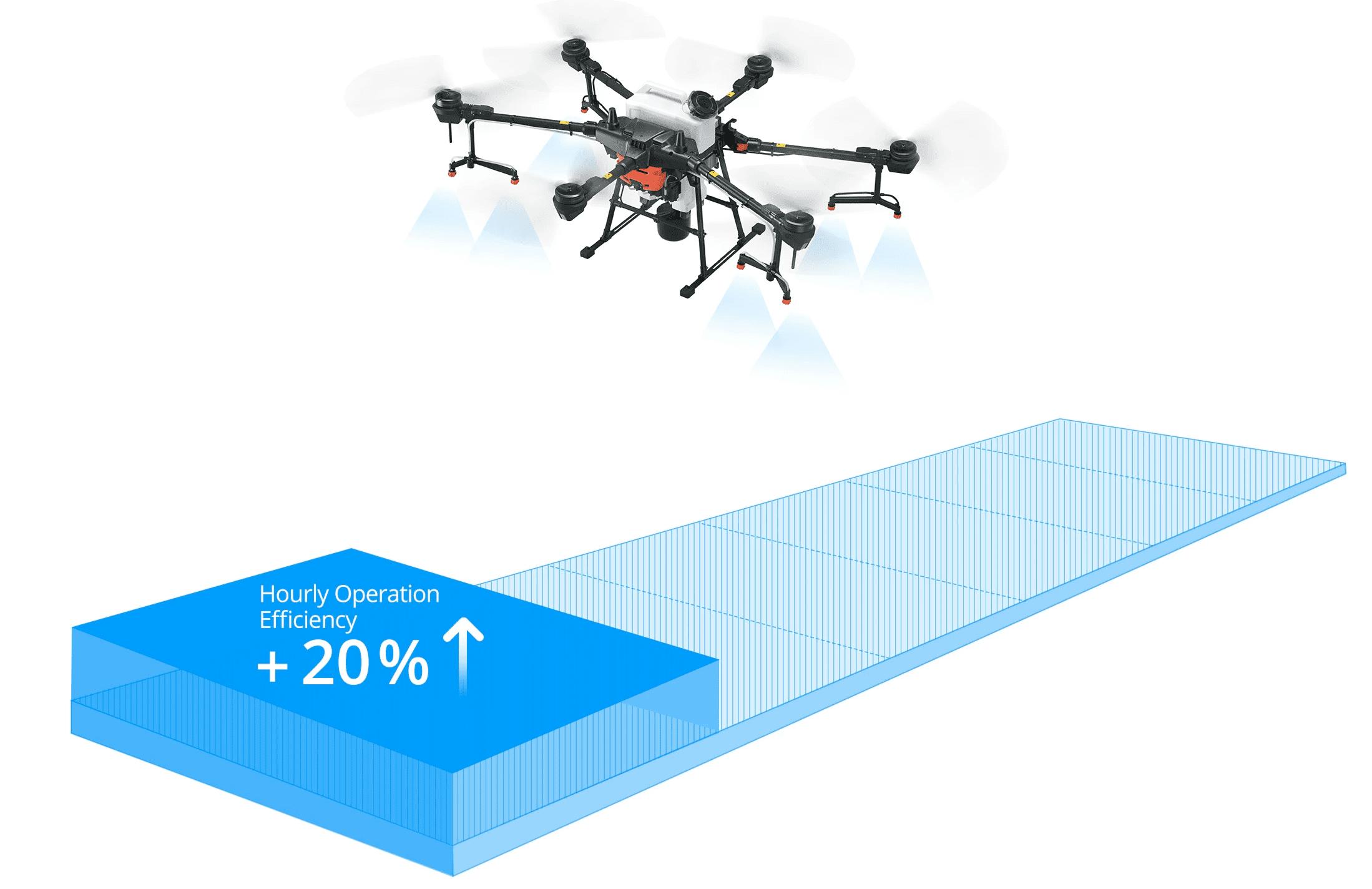 Dji Agras T20 il nuovo drone agricolo